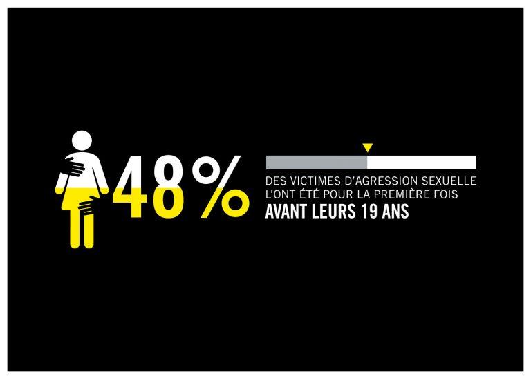 campagne-amnesty-2020-3